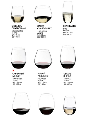 Riedel The O  Wine Glass